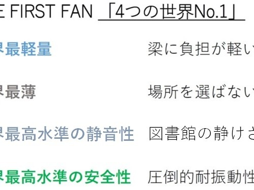 THE FIRST FAN 4つの世界一